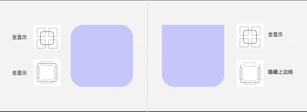 【Axure9基础教程】基础样式之如何设置圆角半径与圆角可见性