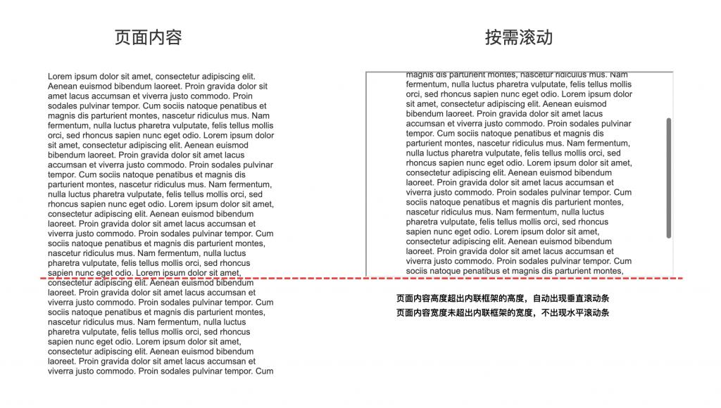 【Axure9基础教程】内联框架之滚动设置