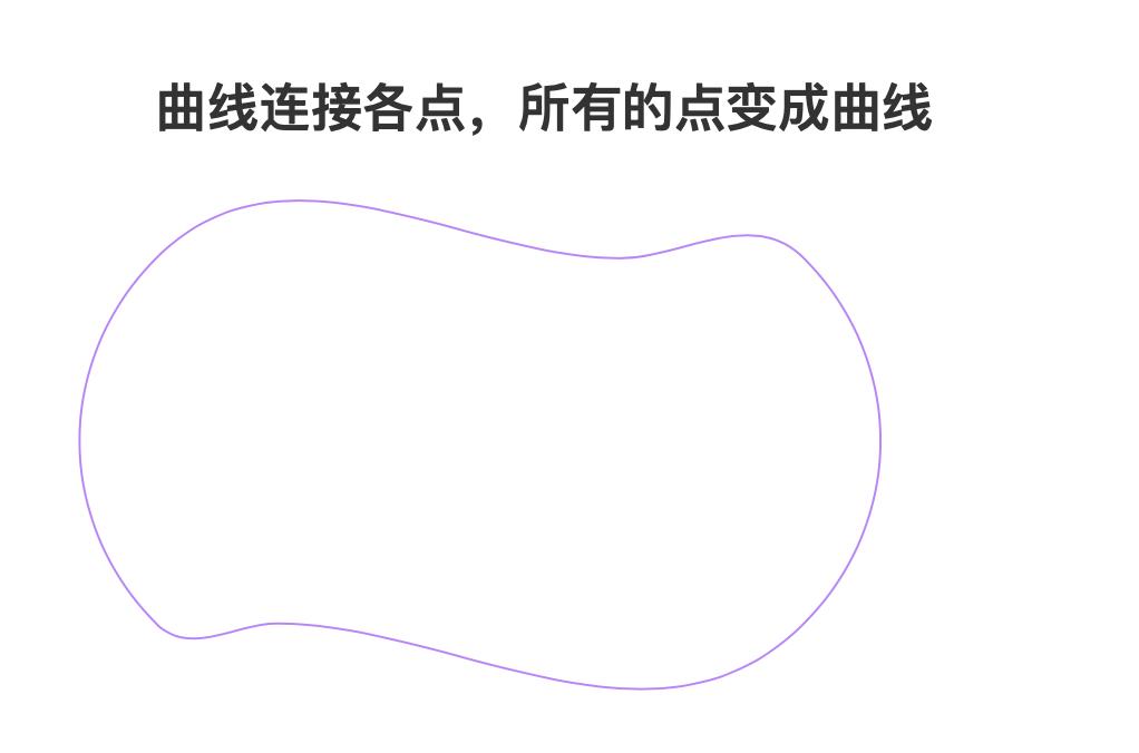 【Axure9基础教程】元件操作之编辑点,新增、删除、曲线连接、折线连接
